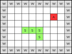 Preparing the board game - Mastering Qt 5