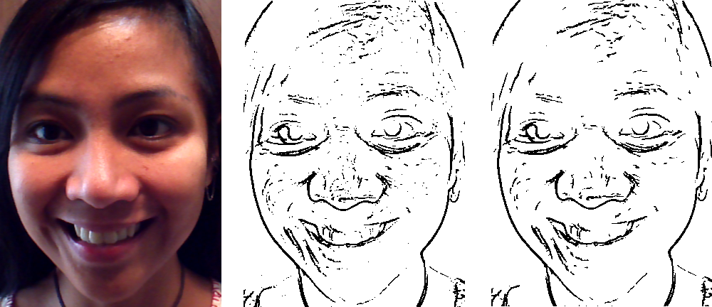 Implementation of the skin color changer - Mastering OpenCV 3