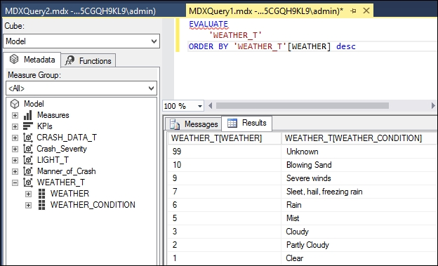 Using EVALUATE in DAX queries - Tabular Modeling with SQL Server