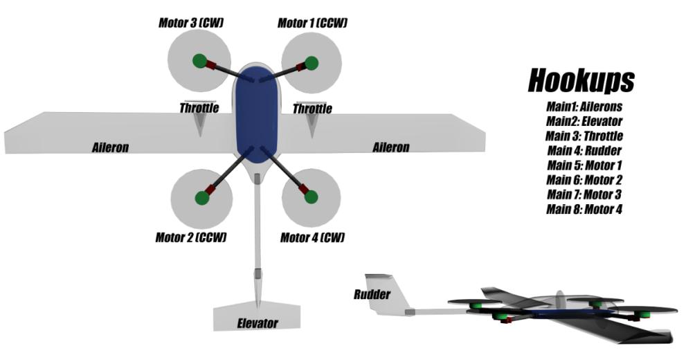Implementing Pixhawk - Designing Purpose-Built Drones for Ardupilot