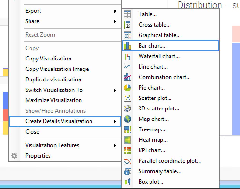 Producing a useful interactive dashboard - TIBCO Spotfire: A