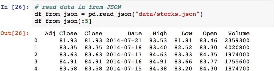 Reading and writing JSON files - Learning pandas - Second