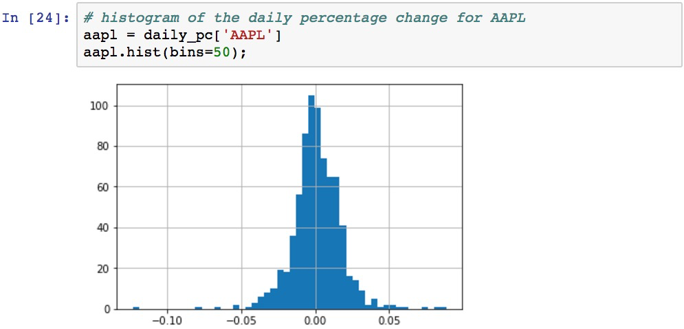 Analyzing distribution of returns - Learning pandas - Second