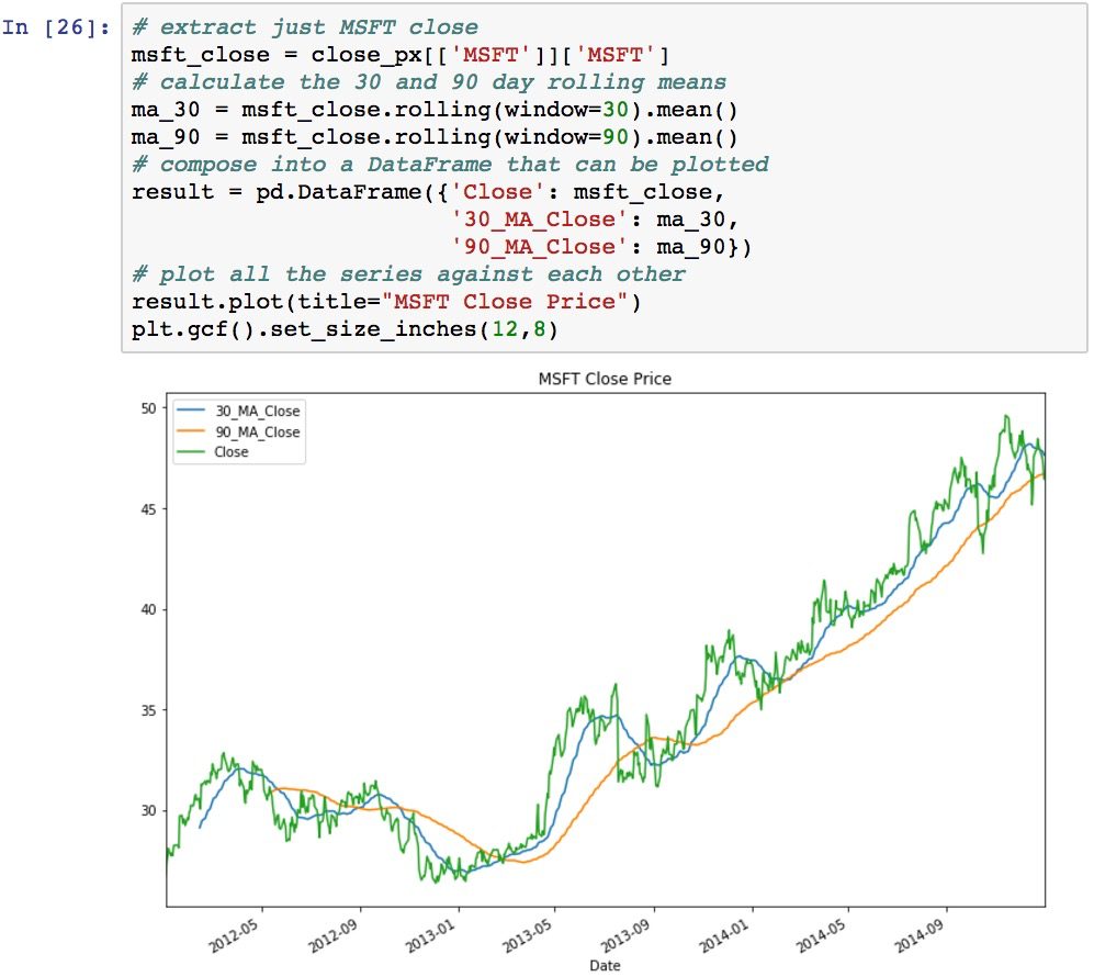 Performing a moving-average calculation - Learning pandas