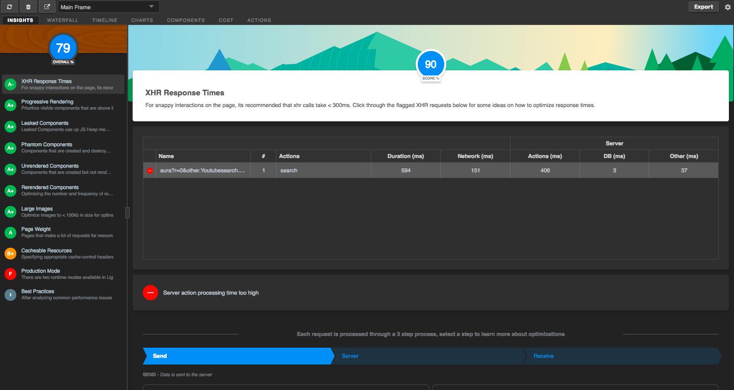 Salesforce community page optimizer - Learning Salesforce