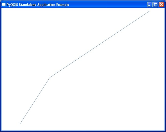 Building a standalone application - QGIS Python Programming