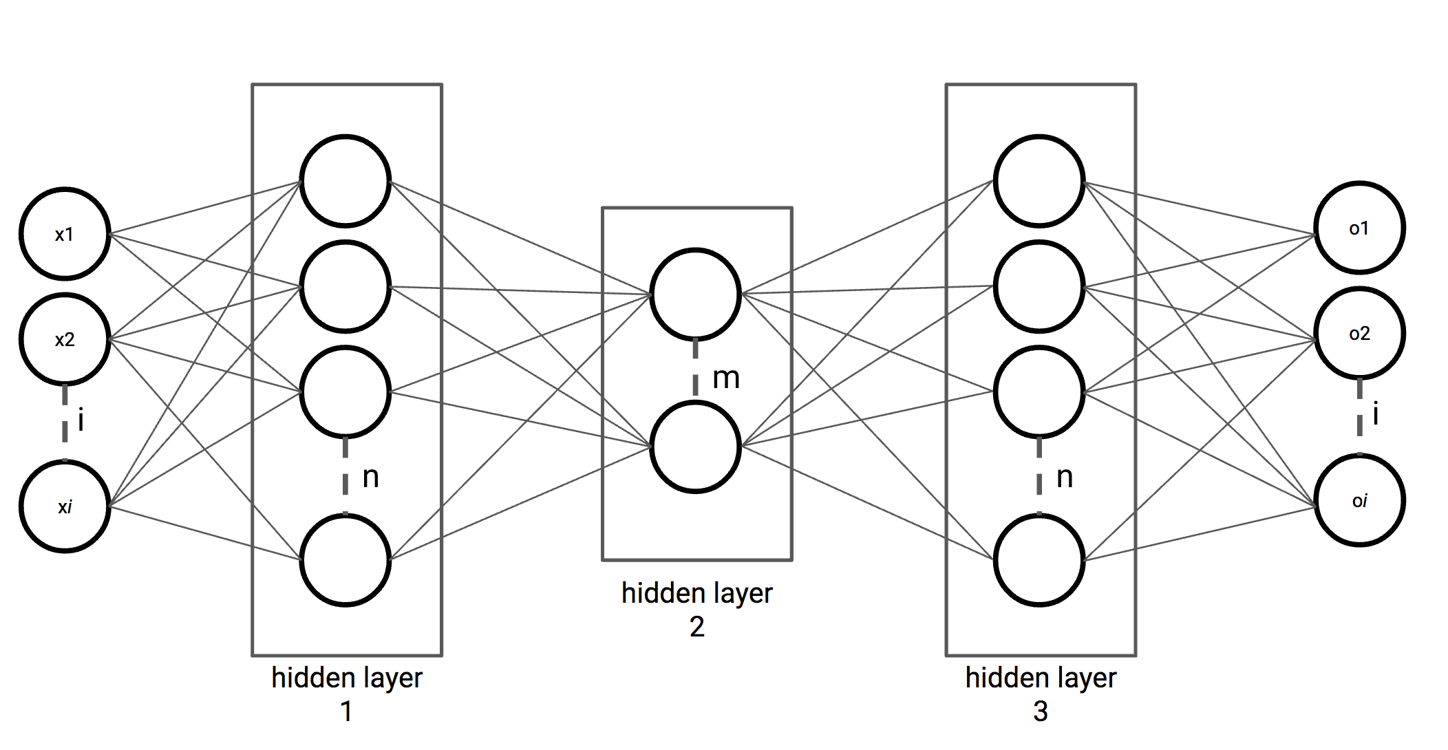 Implementing an autoencoder - Python Deep Learning Cookbook