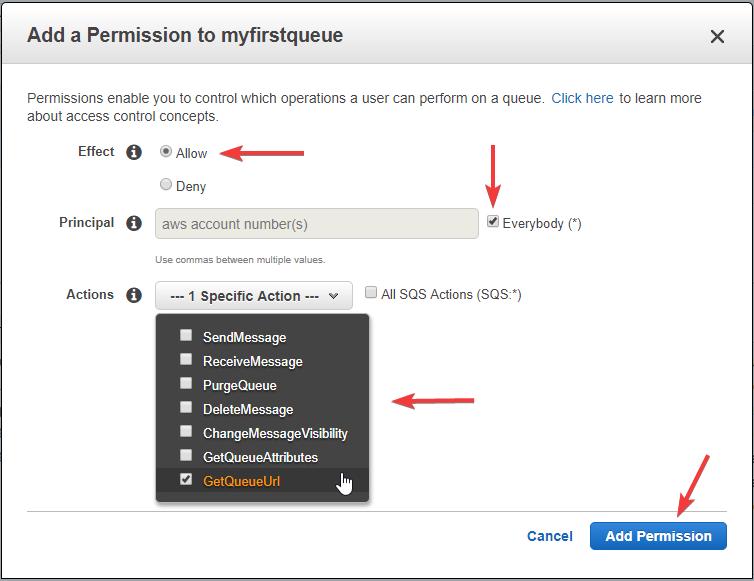 Adding user permissions to a queue - AWS Certified Developer