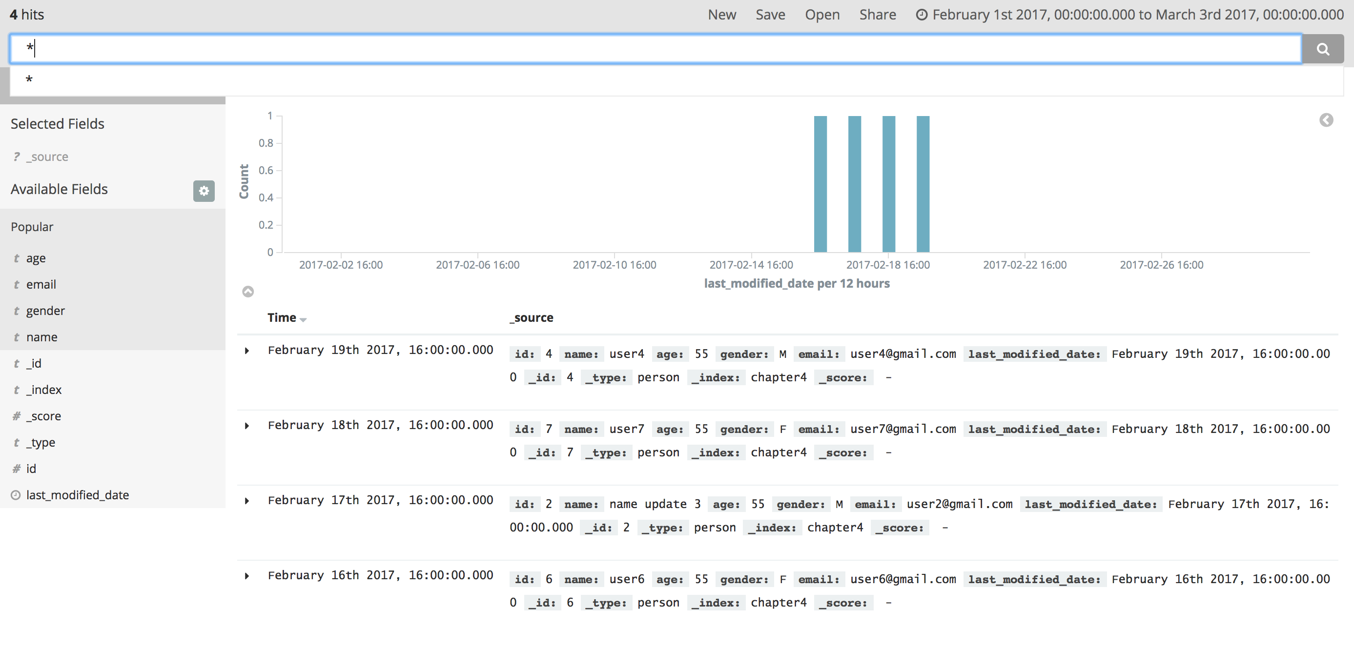 Using Kibana to discover - Learning Elasticsearch