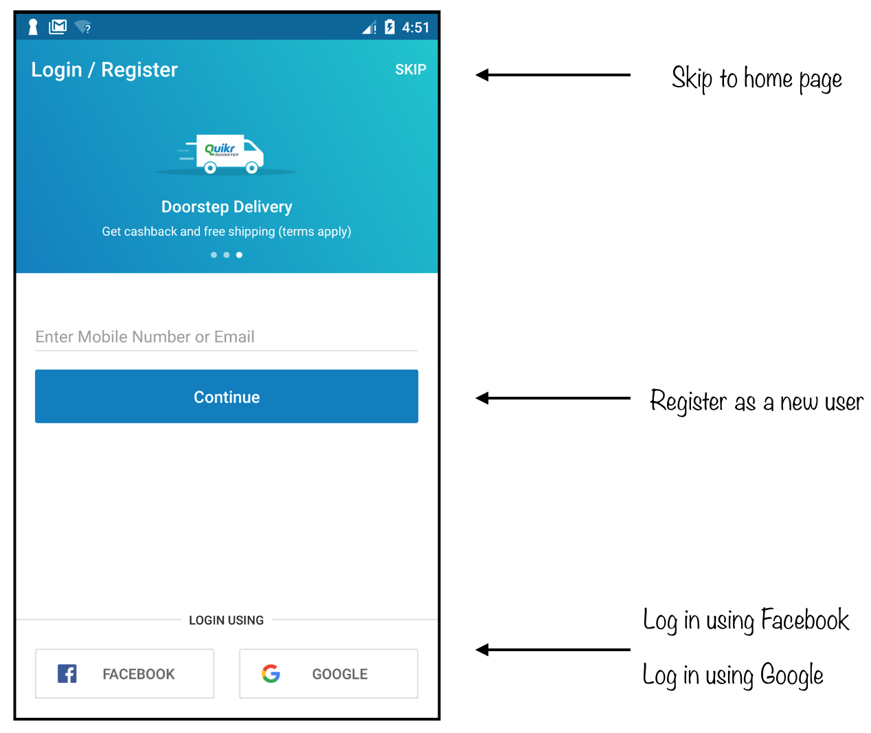 Page Object pattern - Mobile Test Automation with Appium