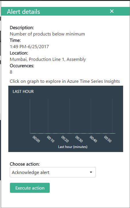 IoT Suite connected factory - Azure IoT Development Cookbook