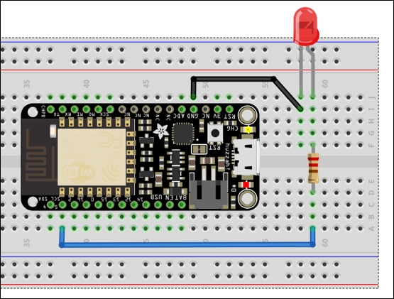 Controlling pins using MicroPython - ESP8266 Internet of