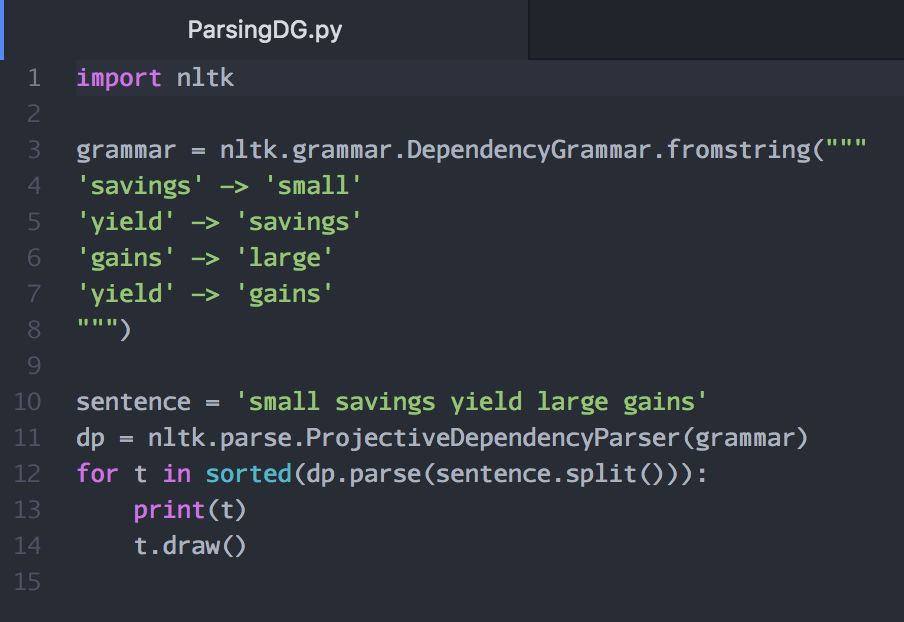 Parsing dependency grammar and projective dependency