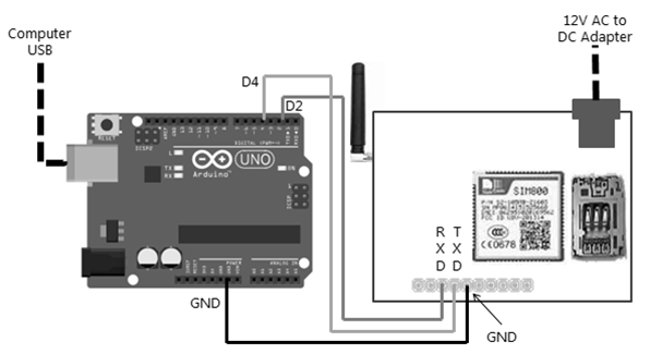 GSM module interfacing with Arduino Uno - Learn Arduino
