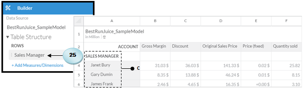 Working with tables - Learning SAP Analytics Cloud