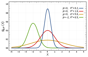 Computing probabilities associated with the multivariate