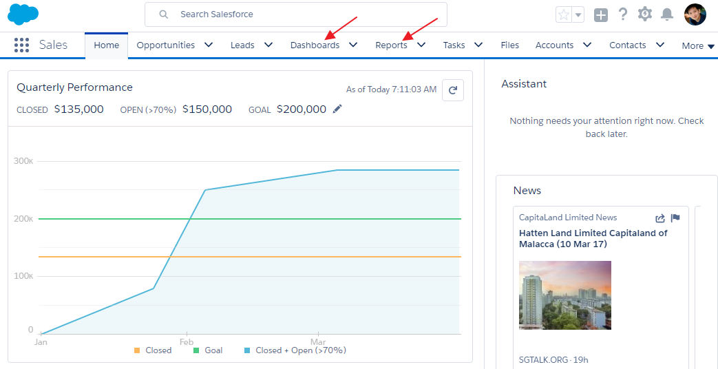 Navigating to reports and dashboards - Salesforce Lightning