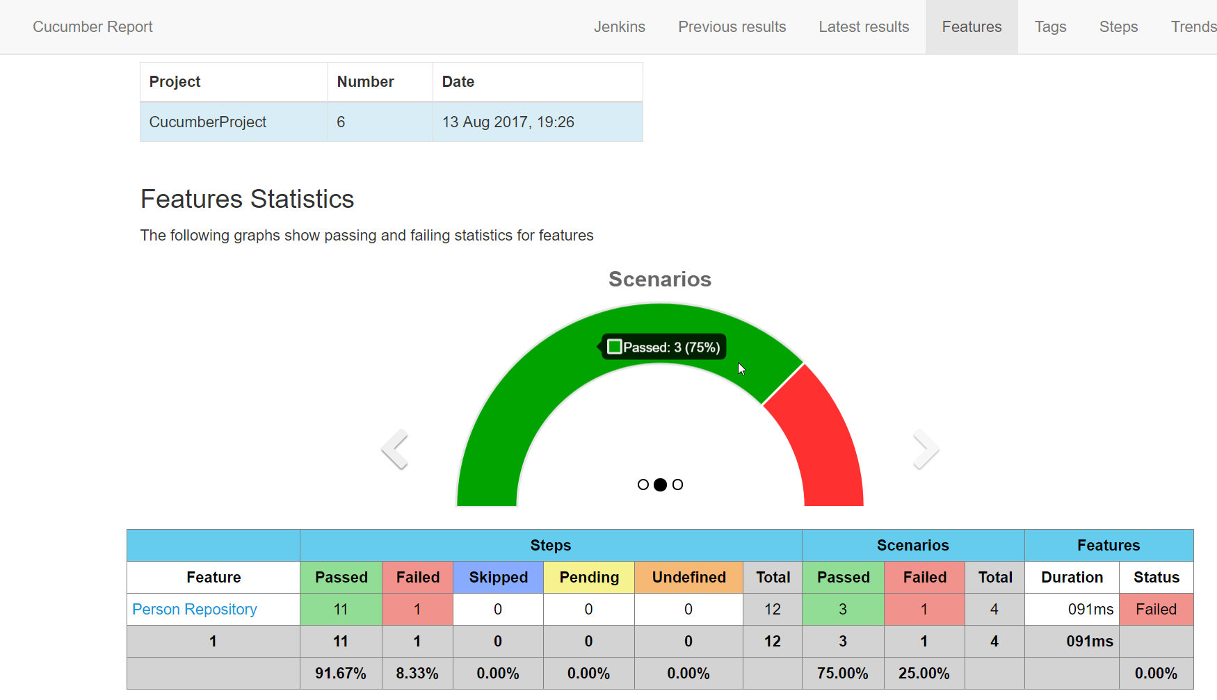 Jenkins and Cucumber test reports - Jenkins 2 x Continuous