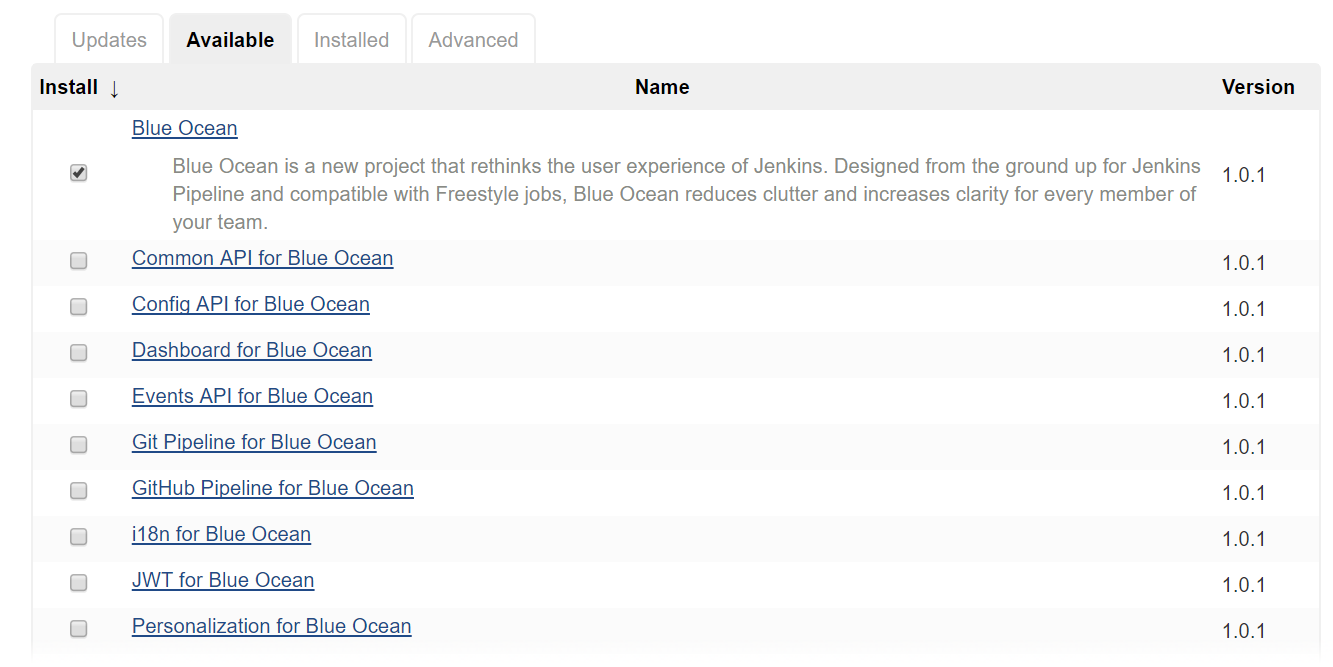 Getting started with the Blue Ocean dashboard - Jenkins 2 x