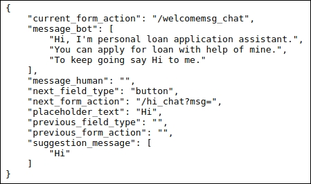 Testing the rule-based chatbot - Machine Learning Solutions