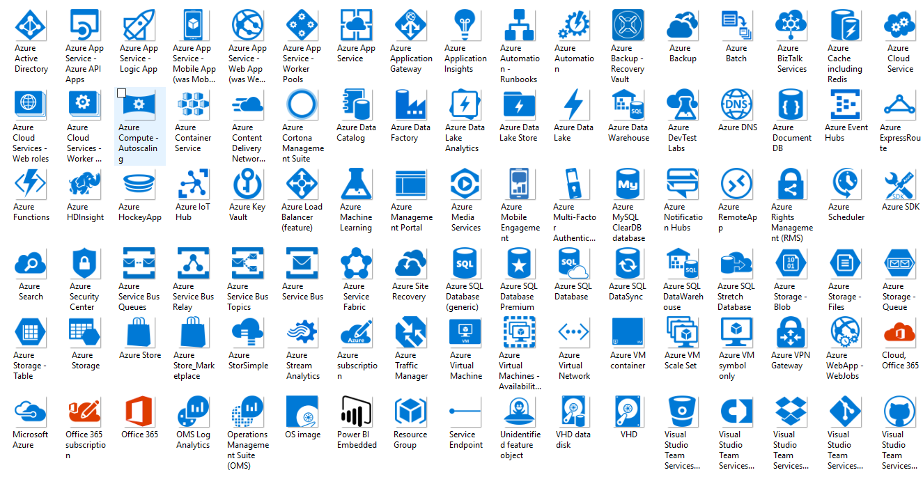 Image result for services provides by azure