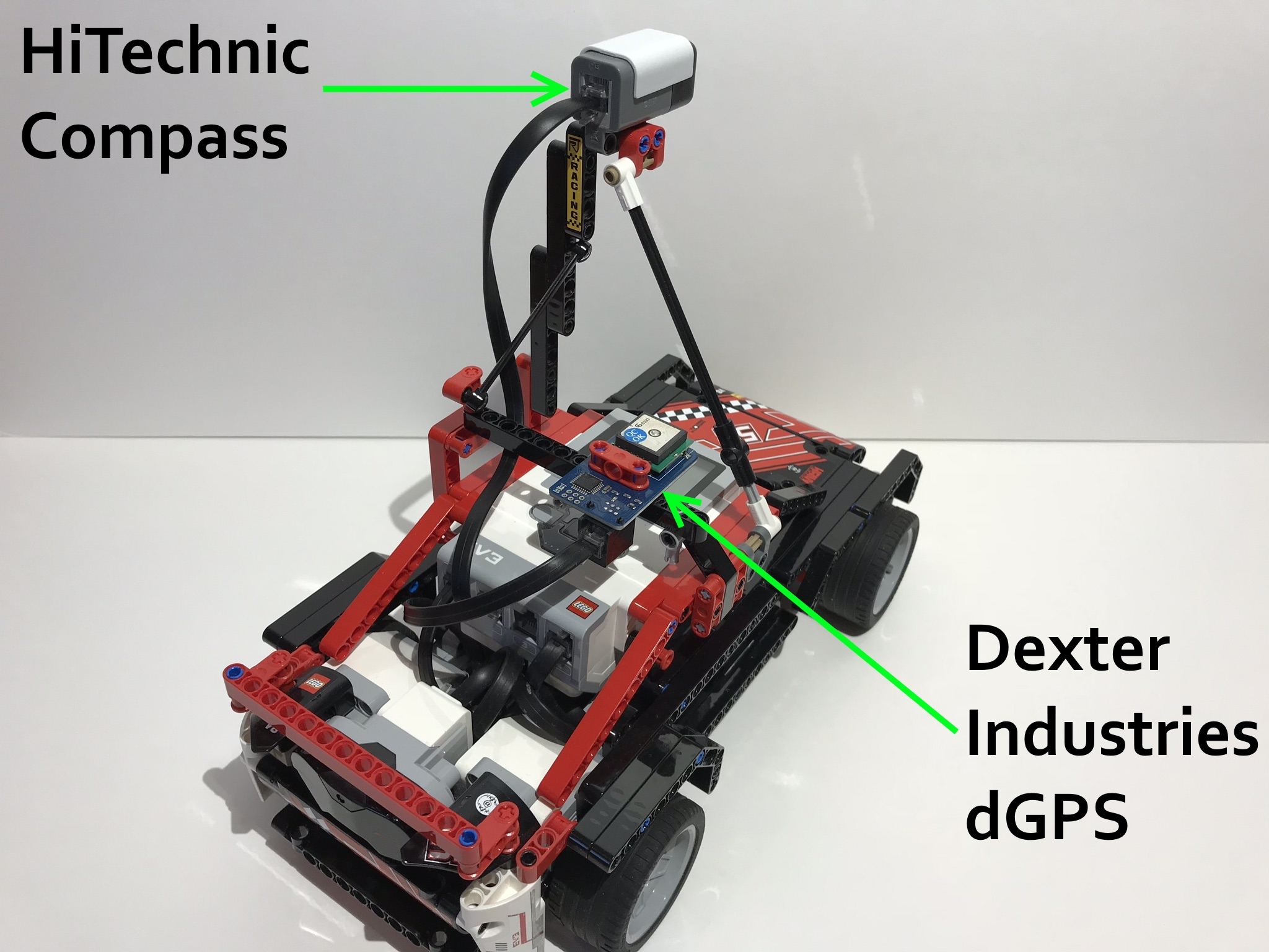 Hardware - Building Smart LEGO MINDSTORMS EV3 Robots