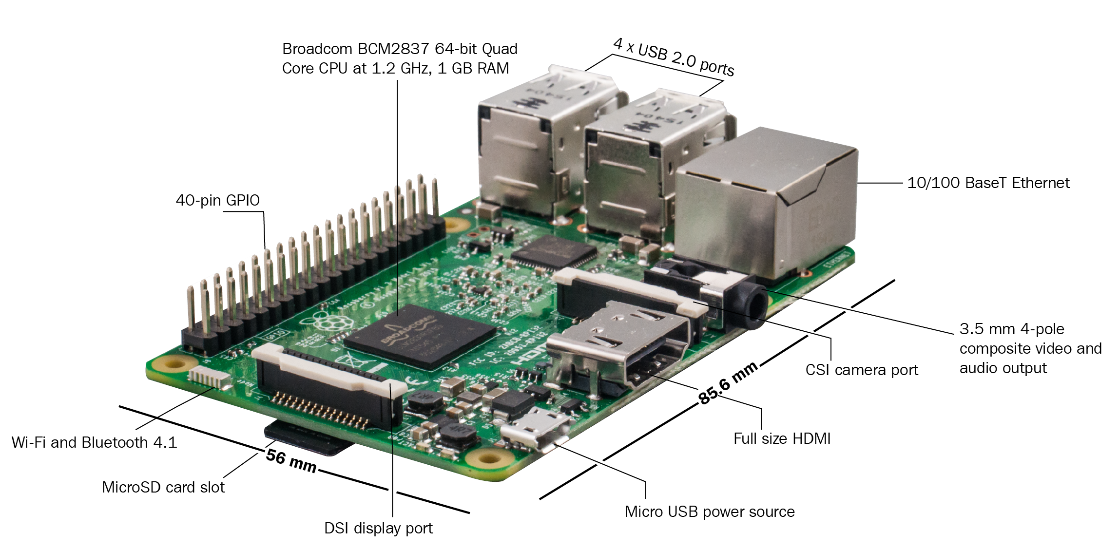 Understanding Raspberry Pi 3 - Internet of Things with