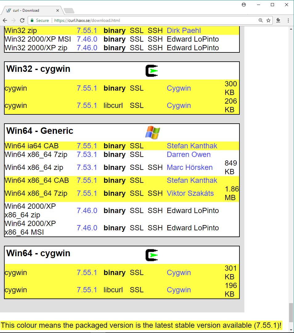Installing tools - Django RESTful Web Services