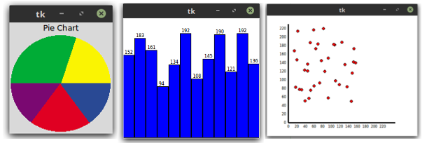 Graphing with Tkinter - Tkinter GUI Application Development