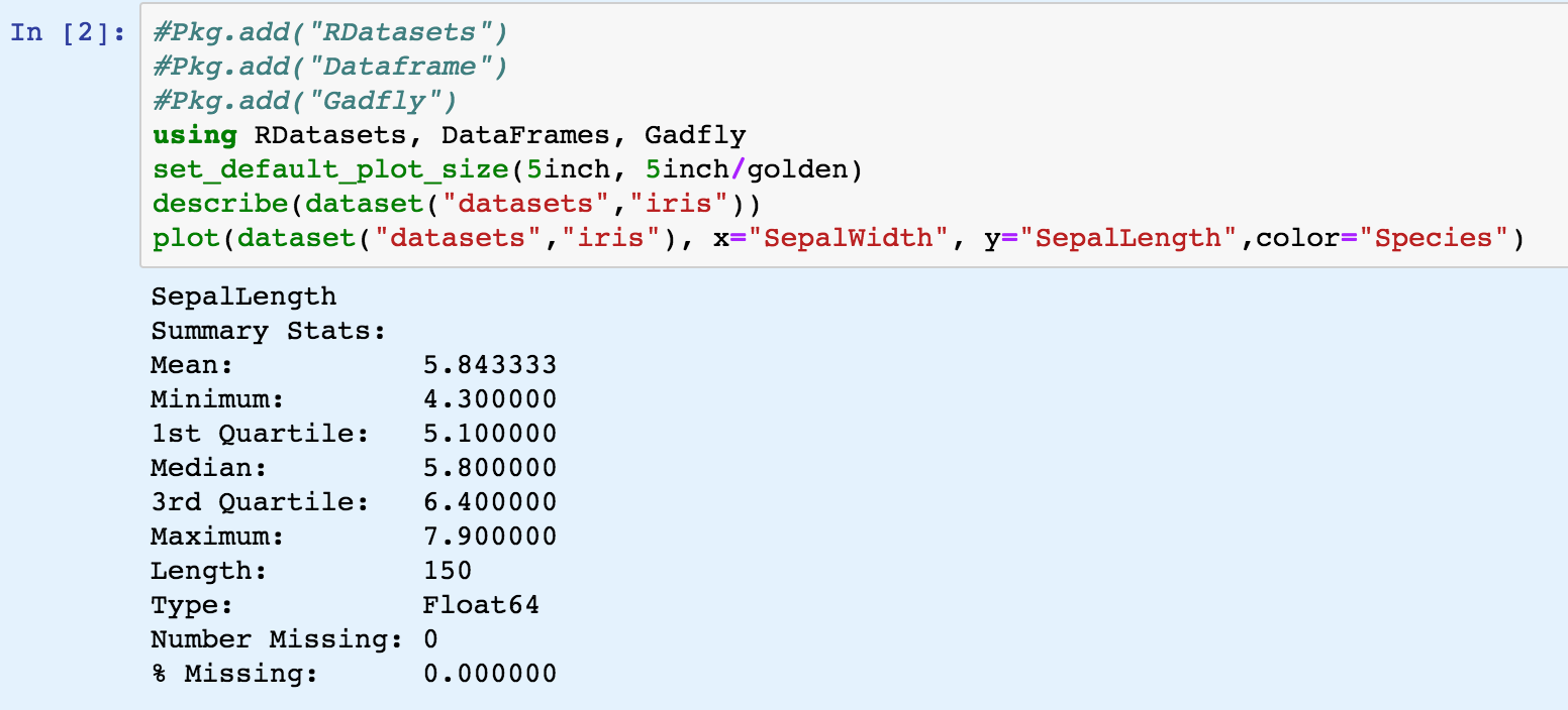 Drawing a Julia scatter diagram of Iris data using Gadfly