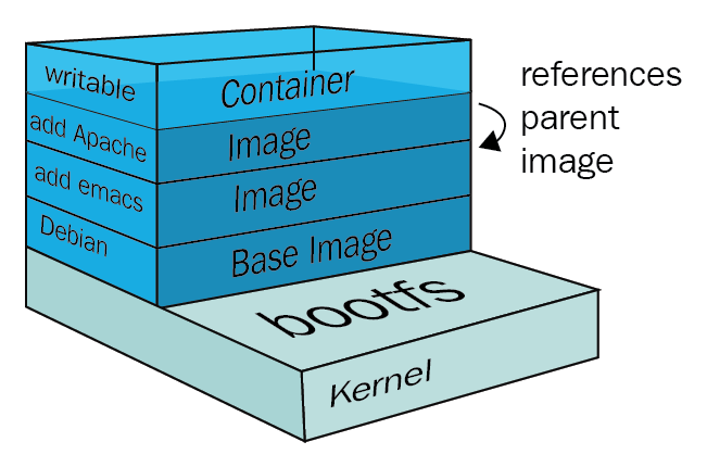 Get the size of Docker image without pulling image