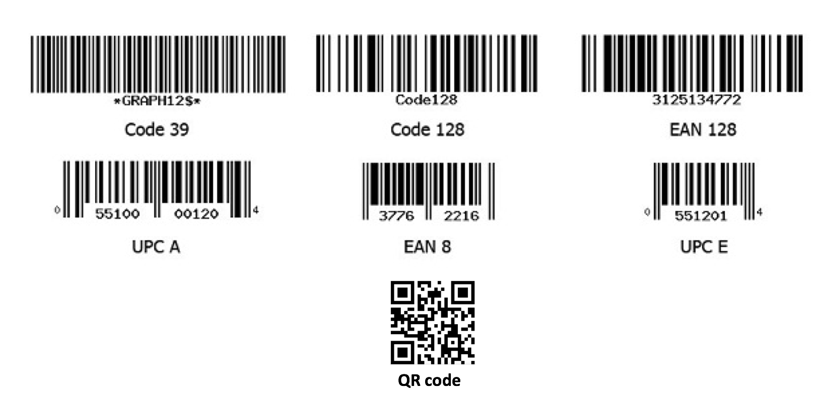 Barcode scanner - Machine Learning Projects for Mobile