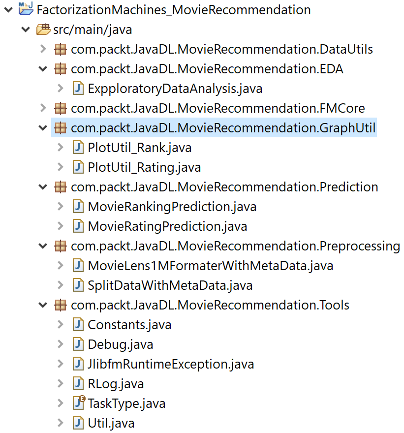 Developing a movie recommender system using FMs - Java Deep