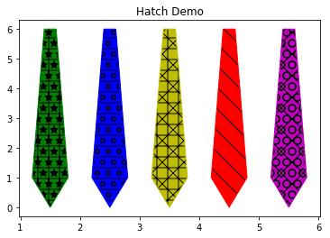 Using hatch - Matplotlib 3 0 Cookbook