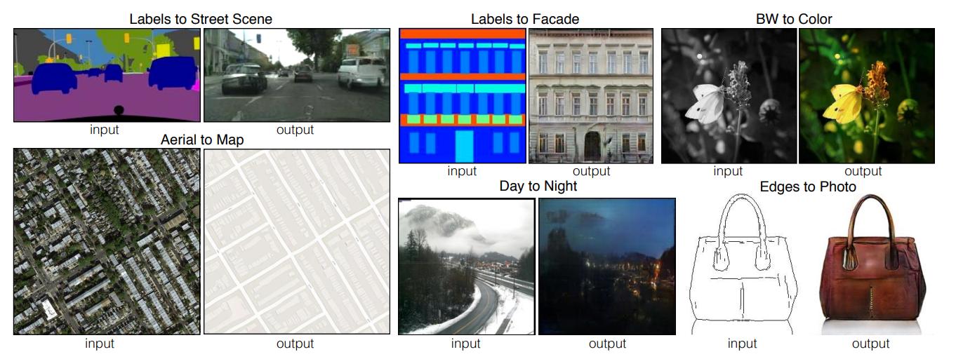 Practical applications of a pix2pix network - Generative Adversarial