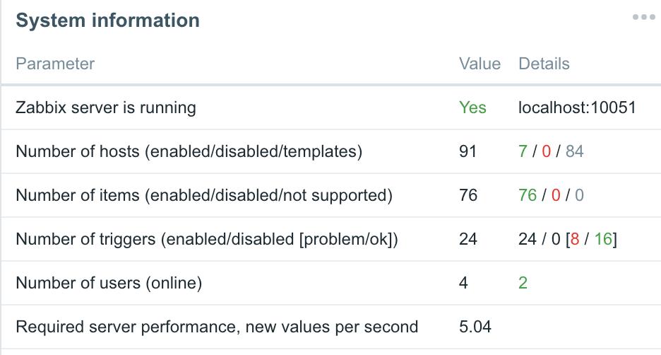 Using the web frontend configuration wizard - Zabbix 4 Network