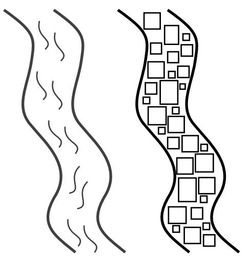 Three Essential Tableau Concepts