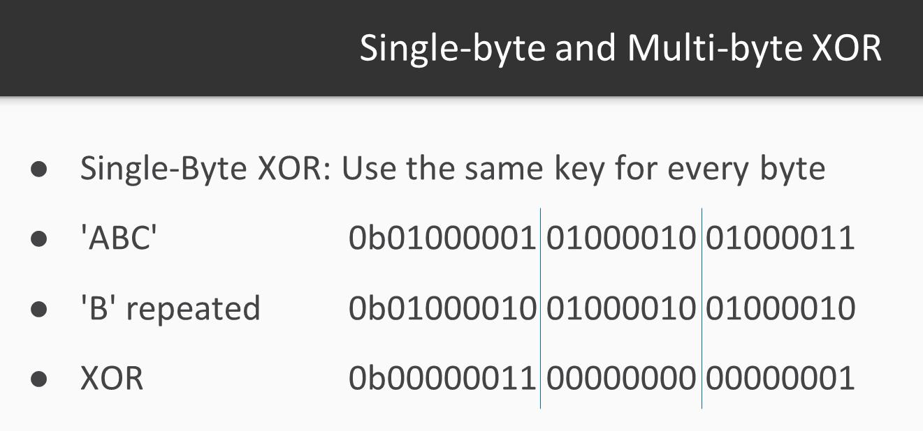Xor python Python Bitwise