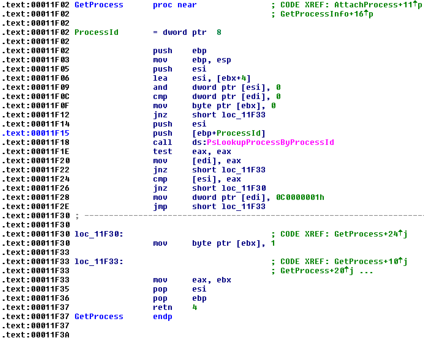Process injection in kernel mode - Mastering Malware Analysis
