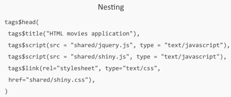 Creating a UI using HTML - Hands-On Dashboard Development