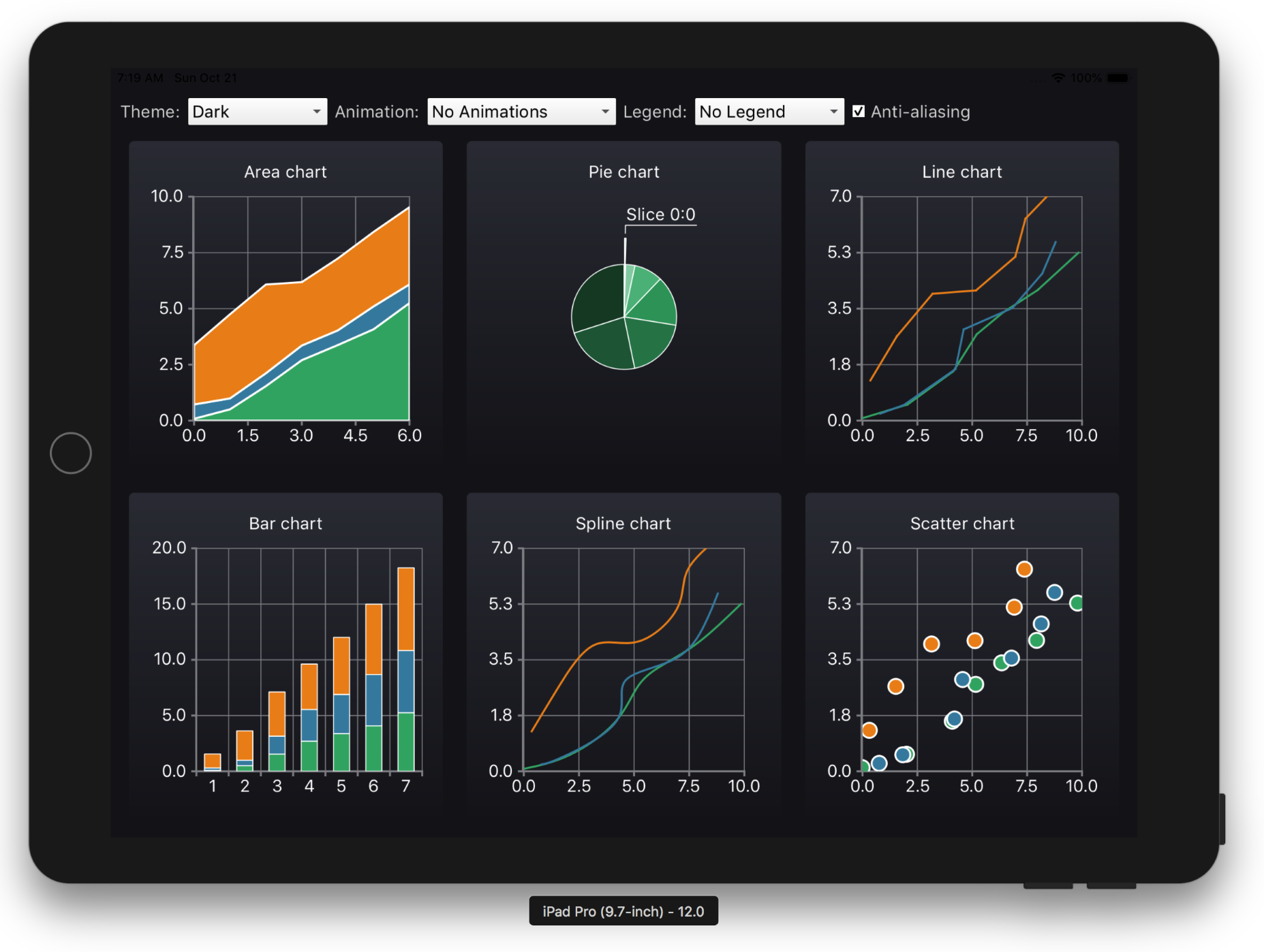 Show Your Data Qt Data Visualization And Qt Charts Hands On Mobile And Embedded Development With Qt 5