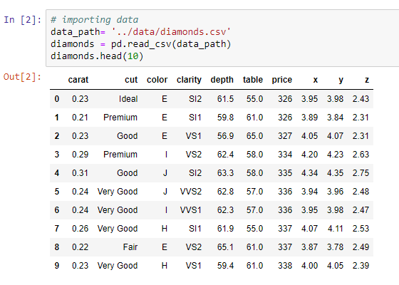 Ensemble methods for regression - Mastering Predictive