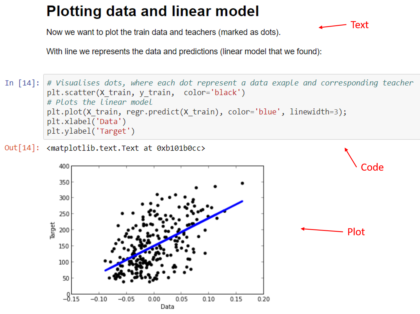 Launching a Jupyter Notebook - Python Data Mining Quick