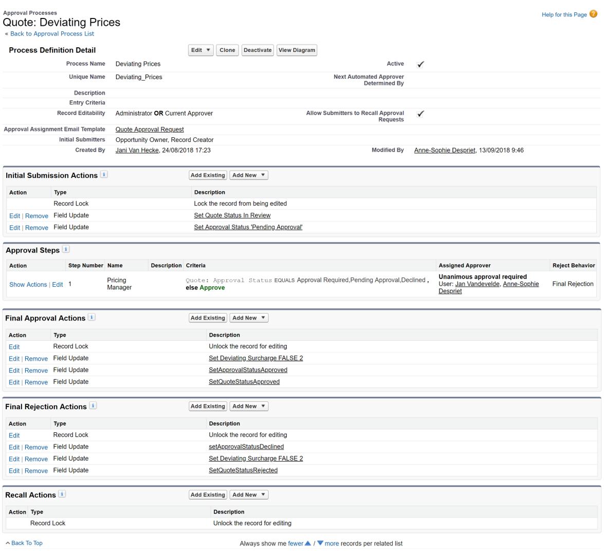Common use cases for declarative customization - Salesforce Platform