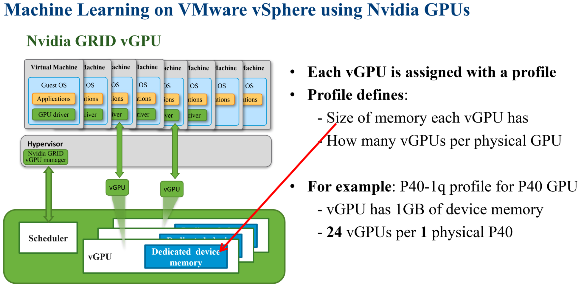 ML with NVIDIA GPUs - Intelligent Automation with VMware