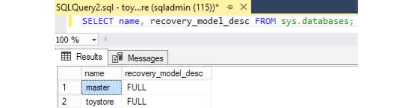Figure 1.29: Recovery model of an SQL database