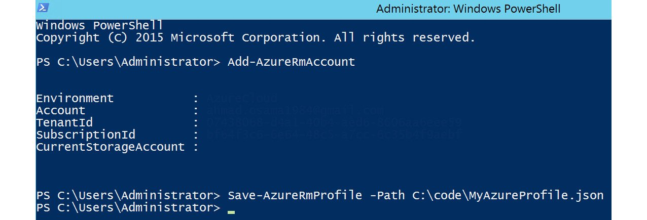 Figure 1.40: The PowerShell command window