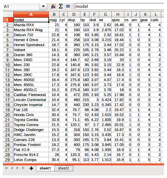 Reading in Excel data with the readxl R package - Hands-On