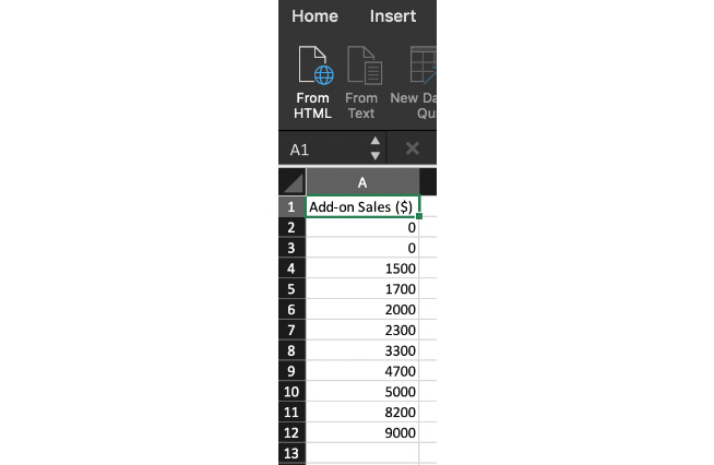 Figure 1.11: The Add-on Sales figures sorted