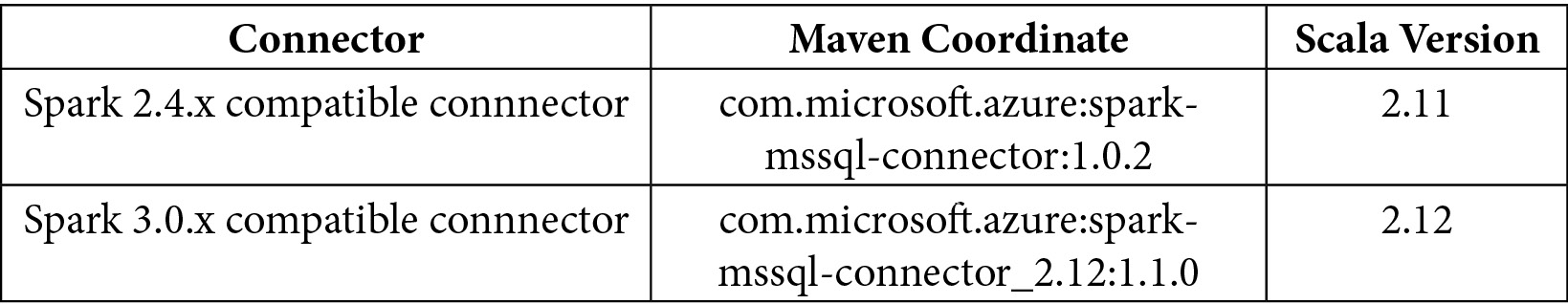 Table 2.1 - Compatible connectors for Spark 2.4.x and Spark 3.0.x clusters